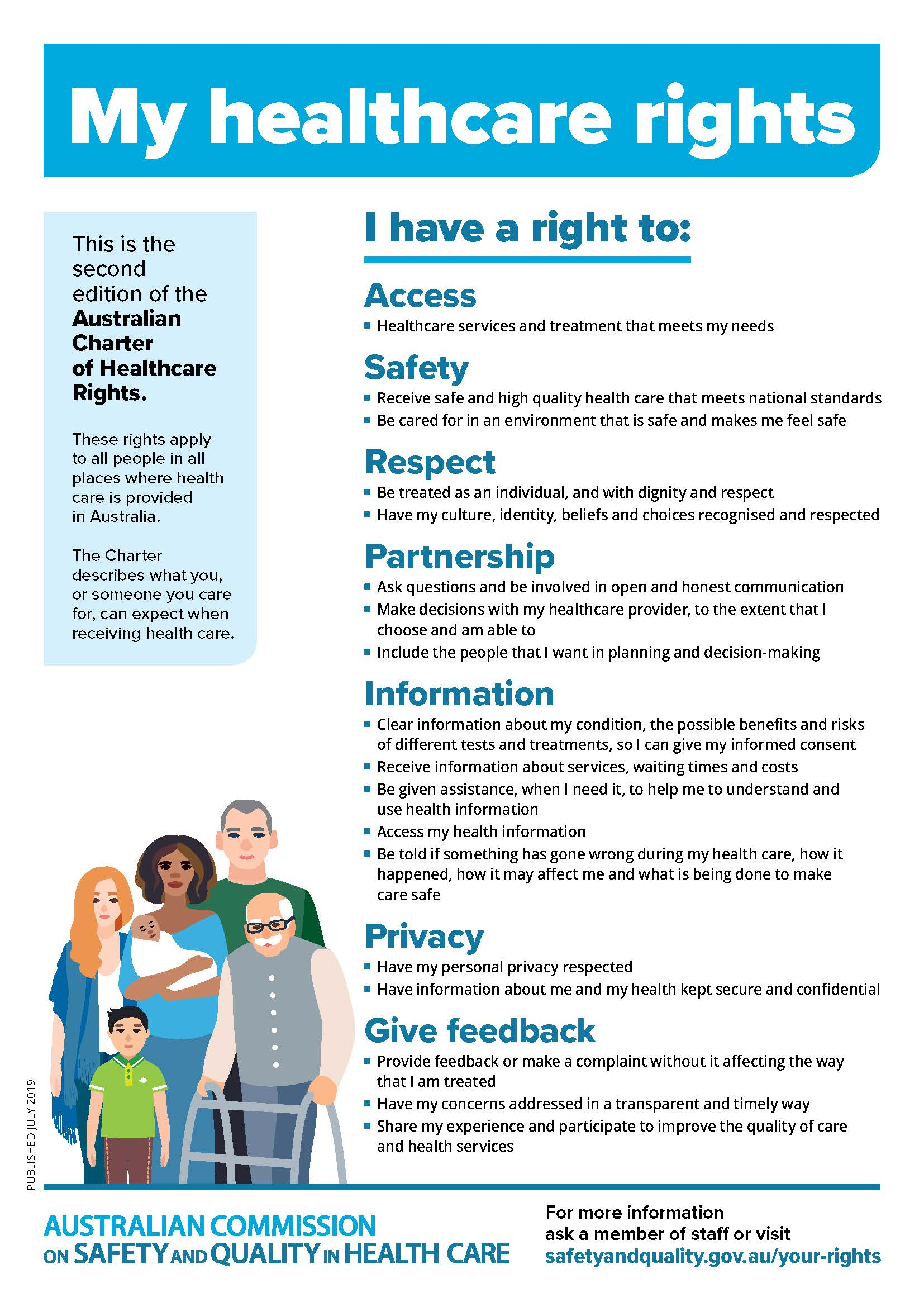 Charter of Healthcare Rights A4 poster ACCESSIBLE pdf